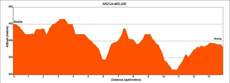 250_melide-arzua