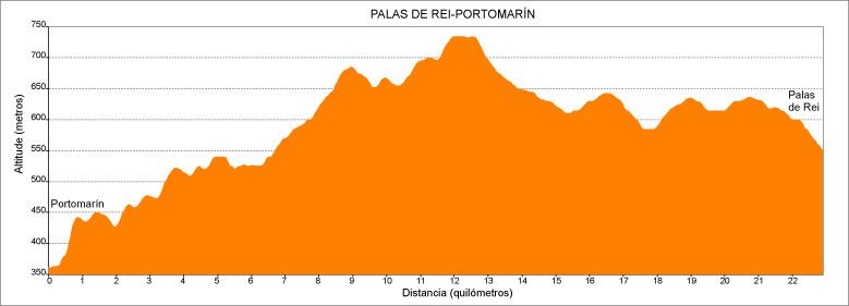 258_portomarin-palas-de-rei